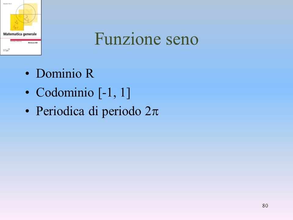 Funzione seno Dominio R Codominio [-1, 1] Periodica di periodo 2p
